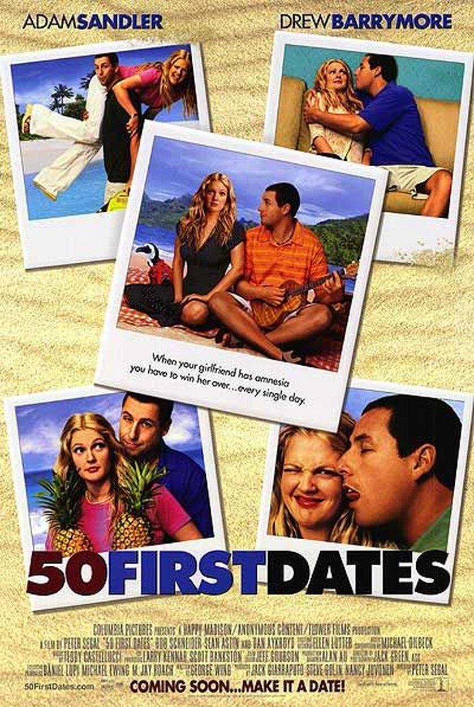 Datierung nach dem 50. ersten date