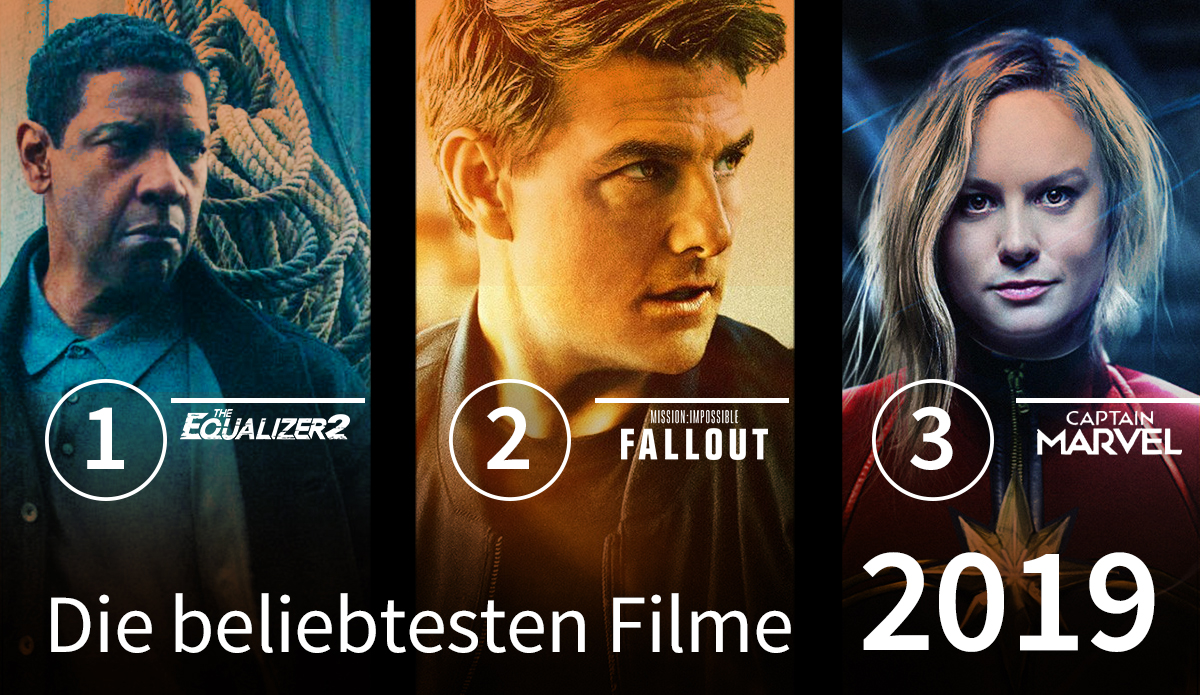DVD & Blu-ray Film Charts 2019: Die beliebtesten Heimkino Hits im Filmjahr 2019