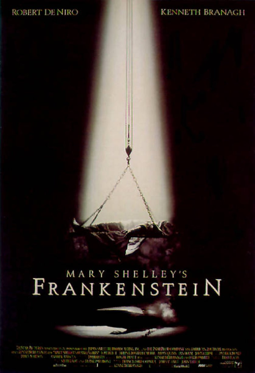 a report on mary shelleys frankenstein ดูวิดีโอ mary shelley is known for her famous horror novel, frankenstein , and for her tumultuous marriage to epic poet percy bysshe shelley learn more at biographycom.